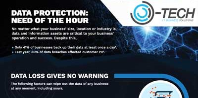 OTech Data Protection: Need Of The Hour